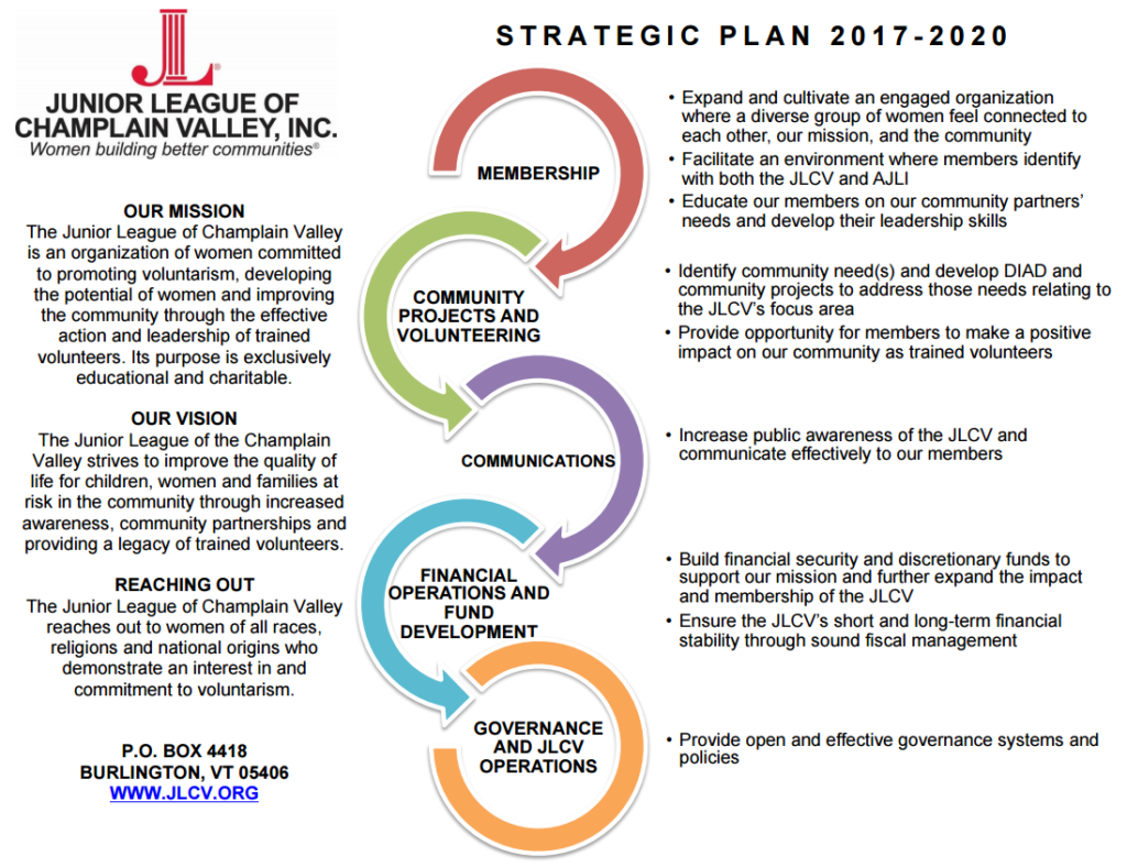 Strategic Plan 2017-2020